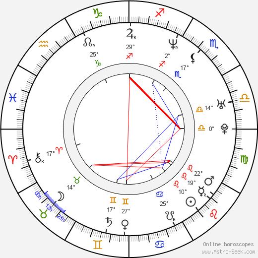 Matthew Del Negro birth chart, biography, wikipedia 2020, 2021