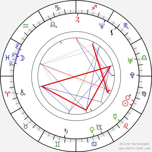 Nikolaj Arcel astro natal birth chart, Nikolaj Arcel horoscope, astrology