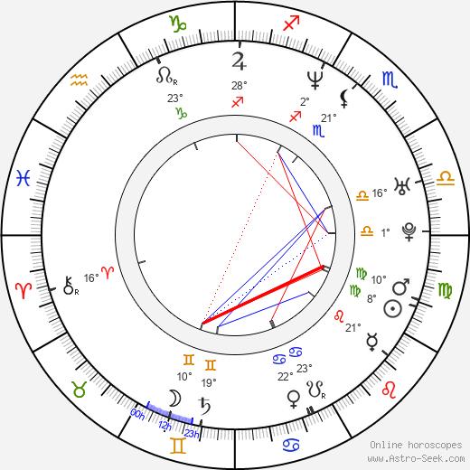 Paolo Marinou-Blanco birth chart, biography, wikipedia 2020, 2021