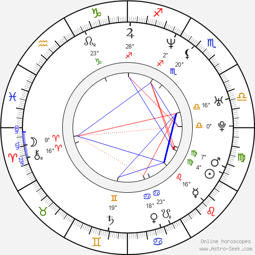 Patricia Vico birth chart, biography, wikipedia 2020, 2021