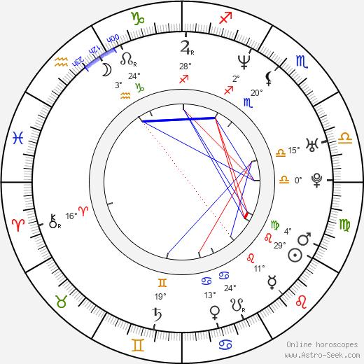 Paul Doucette birth chart, biography, wikipedia 2019, 2020