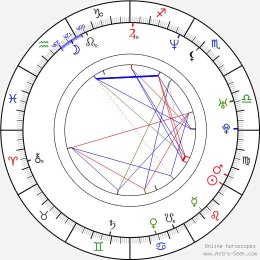 Paul Doucette birth chart, Paul Doucette astro natal horoscope, astrology