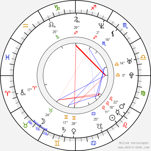 Sandis Ozolinš birth chart, biography, wikipedia 2020, 2021