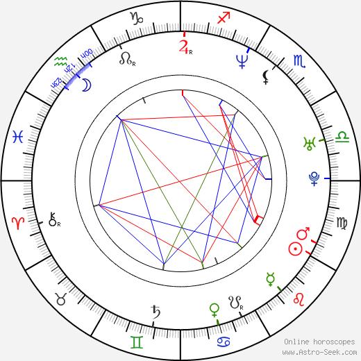Souad Massi tema natale, oroscopo, Souad Massi oroscopi gratuiti, astrologia