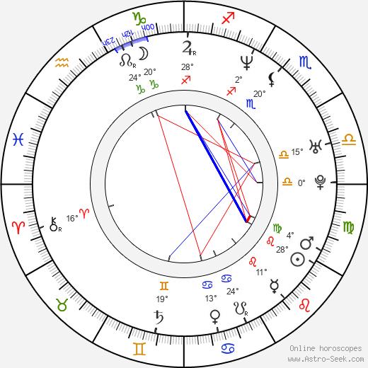 Timothy Patrick Klein birth chart, biography, wikipedia 2019, 2020