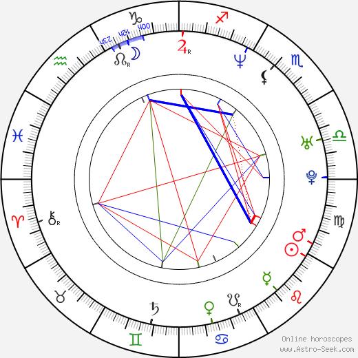 Timothy Patrick Klein astro natal birth chart, Timothy Patrick Klein horoscope, astrology