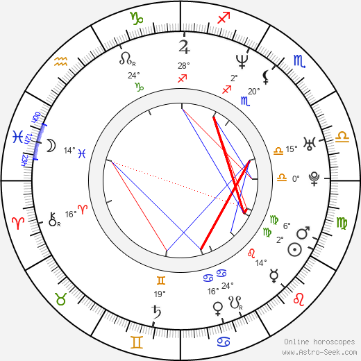 Tony Dumas birth chart, biography, wikipedia 2019, 2020