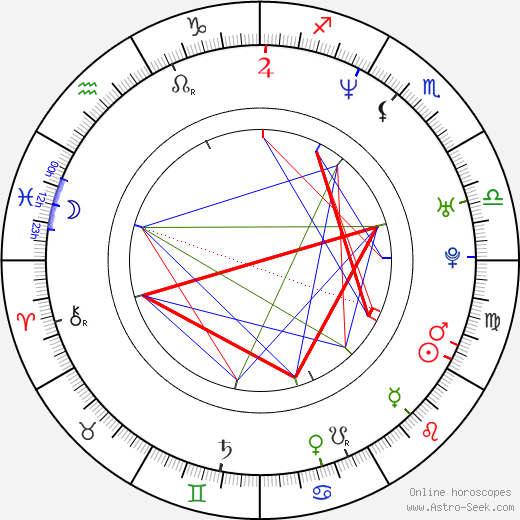 Tony Dumas birth chart, Tony Dumas astro natal horoscope, astrology