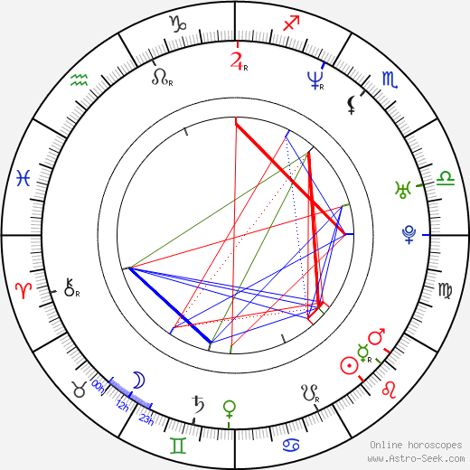 Tore Renberg tema natale, oroscopo, Tore Renberg oroscopi gratuiti, astrologia