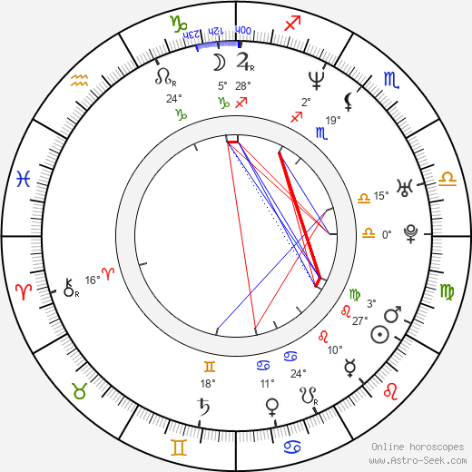 Vlasta Korec birth chart, biography, wikipedia 2019, 2020