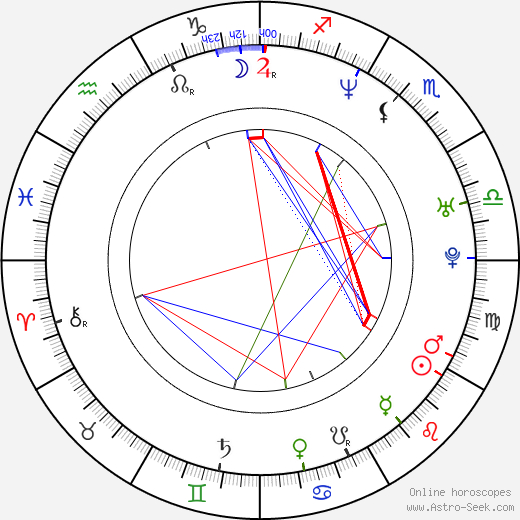 Vlasta Korec astro natal birth chart, Vlasta Korec horoscope, astrology