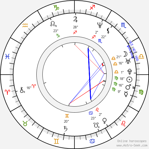 Adam Herz birth chart, biography, wikipedia 2018, 2019