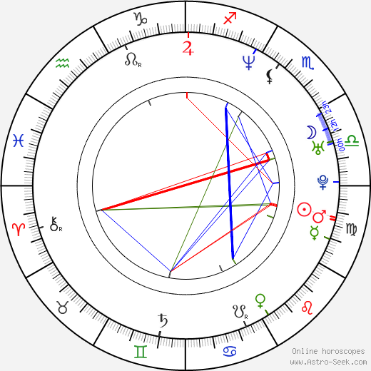 Adam Herz astro natal birth chart, Adam Herz horoscope, astrology