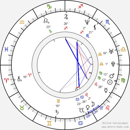 Carlos Ponce birth chart, biography, wikipedia 2019, 2020
