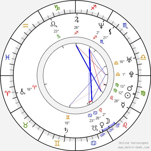 Carlos Ponce birth chart, biography, wikipedia 2018, 2019