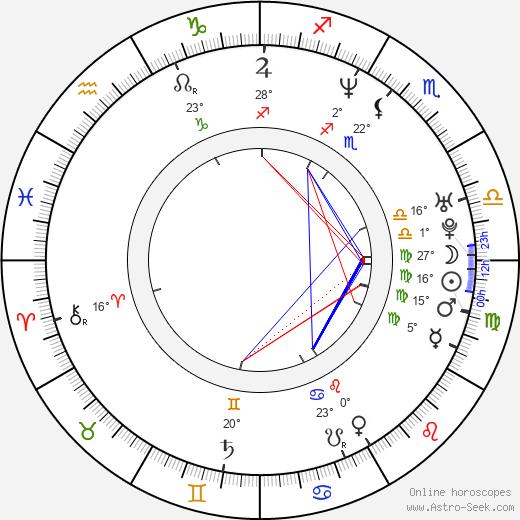 Coby Archa birth chart, biography, wikipedia 2020, 2021