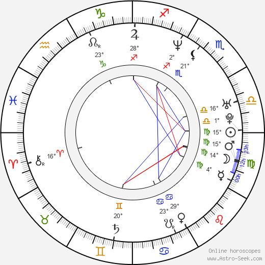David Levithan birth chart, biography, wikipedia 2020, 2021