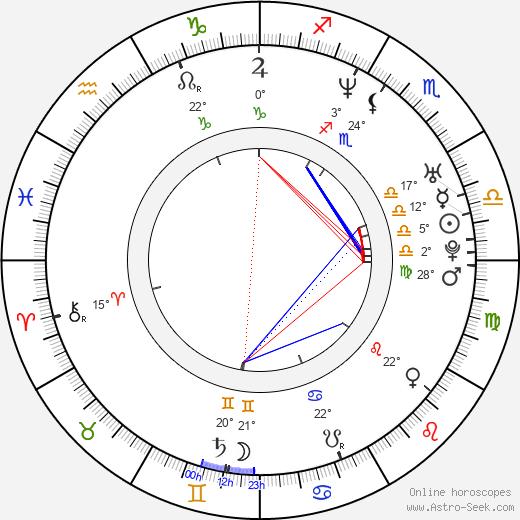 Dita Von Teese birth chart, biography, wikipedia 2019, 2020