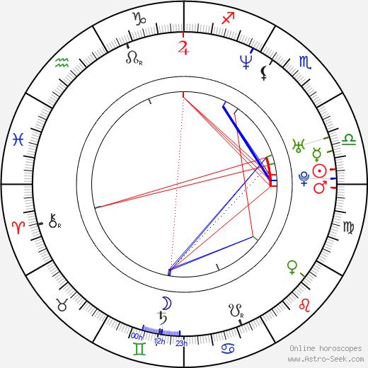 Dita Von Teese astro natal birth chart, Dita Von Teese horoscope, astrology