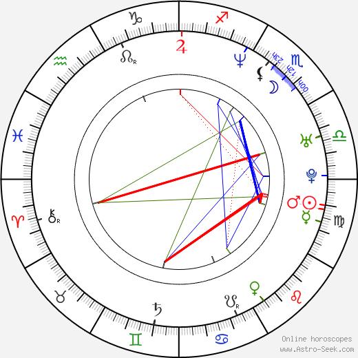 Gideon Emery birth chart, Gideon Emery astro natal horoscope, astrology