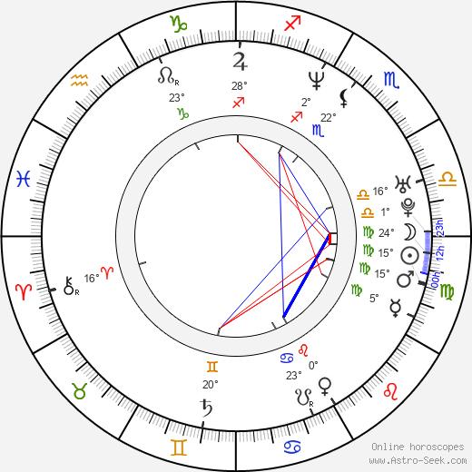Giovanni Frezza birth chart, biography, wikipedia 2020, 2021