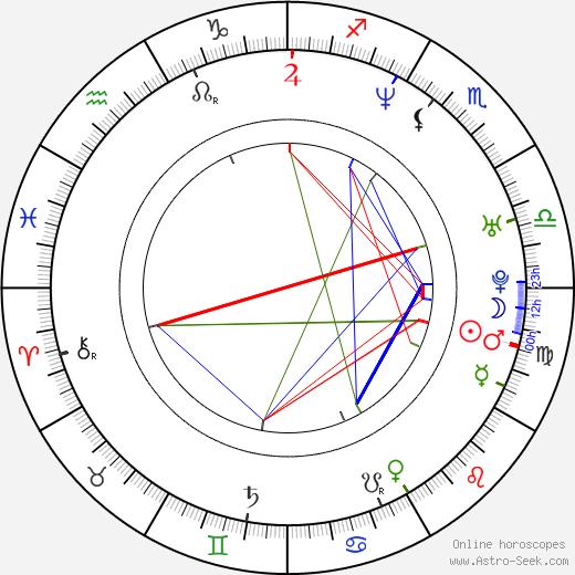 Giovanni Frezza birth chart, Giovanni Frezza astro natal horoscope, astrology