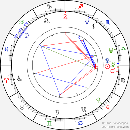 Henning Baum birth chart, Henning Baum astro natal horoscope, astrology