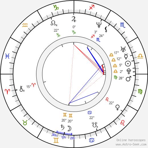 Ian Quick birth chart, biography, wikipedia 2019, 2020