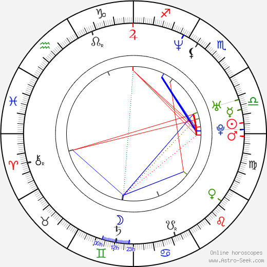 Ian Quick astro natal birth chart, Ian Quick horoscope, astrology