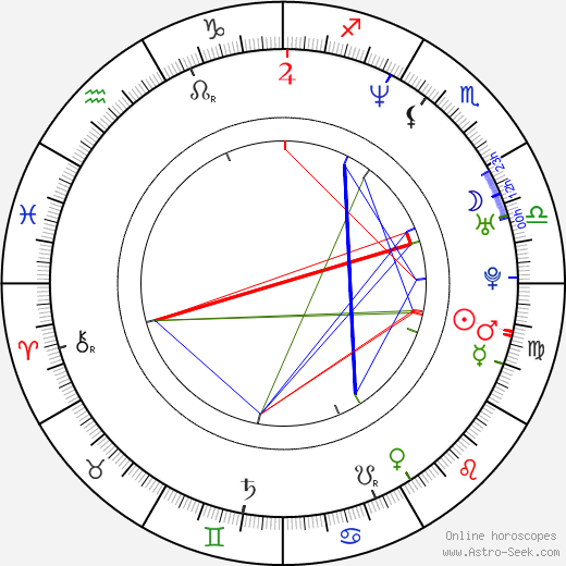 James Duval astro natal birth chart, James Duval horoscope, astrology