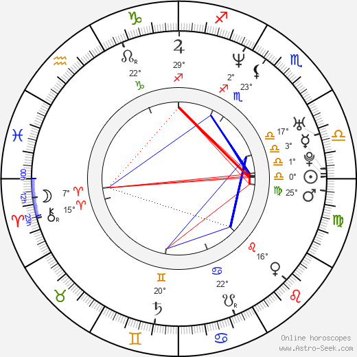 Jermaine Dupri birth chart, biography, wikipedia 2019, 2020