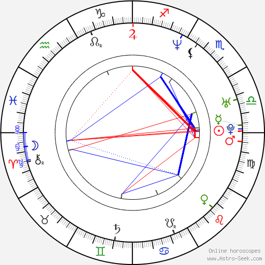 Jermaine Dupri astro natal birth chart, Jermaine Dupri horoscope, astrology