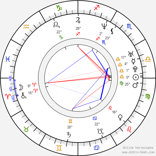 Jim Patneaude birth chart, biography, wikipedia 2019, 2020