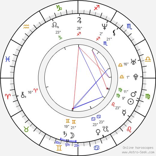 Jonathan Newman birth chart, biography, wikipedia 2019, 2020