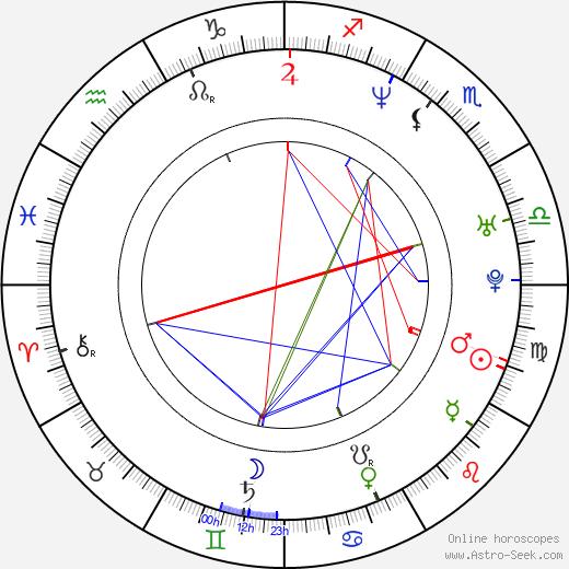 Jonathan Newman astro natal birth chart, Jonathan Newman horoscope, astrology
