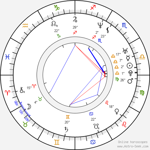 Josh Lowell birth chart, biography, wikipedia 2018, 2019