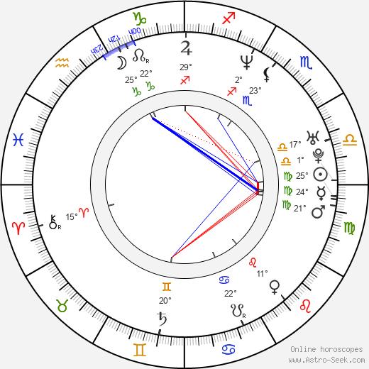 Julia Cencig birth chart, biography, wikipedia 2019, 2020