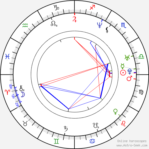 Kate Fleetwood astro natal birth chart, Kate Fleetwood horoscope, astrology