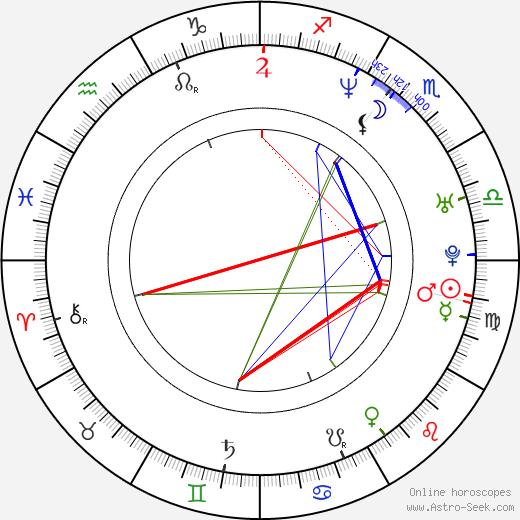 Kelly Chen tema natale, oroscopo, Kelly Chen oroscopi gratuiti, astrologia