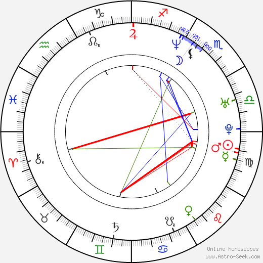 Kelly Smith birth chart, Kelly Smith astro natal horoscope, astrology