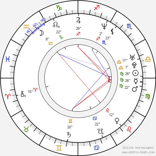 Kristoffer Joner birth chart, biography, wikipedia 2020, 2021