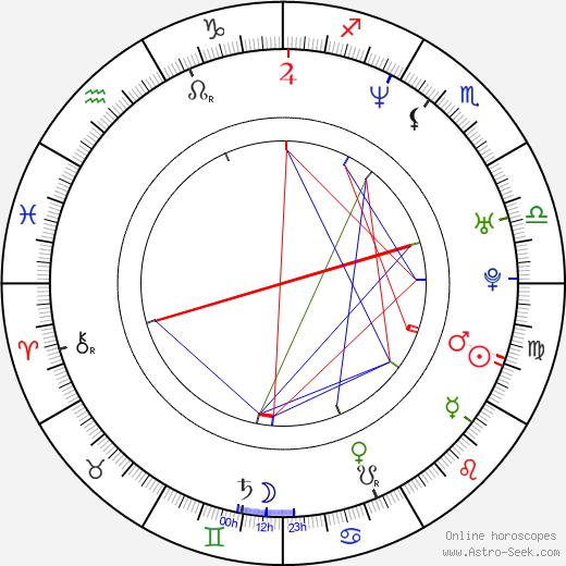 Krystal Summers день рождения гороскоп, Krystal Summers Натальная карта онлайн