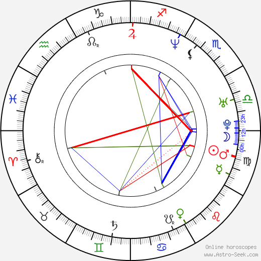 Lance Bangs birth chart, Lance Bangs astro natal horoscope, astrology