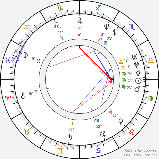 Liam Gallagher birth chart, biography, wikipedia 2019, 2020