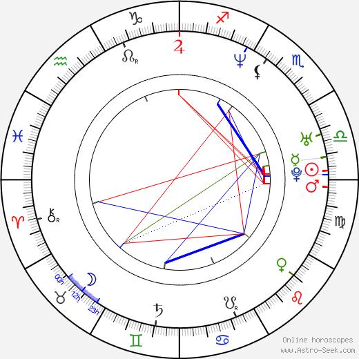 Mikuláš Křen astro natal birth chart, Mikuláš Křen horoscope, astrology