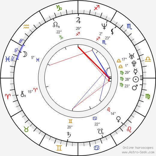 Olivia Bonamy birth chart, biography, wikipedia 2018, 2019