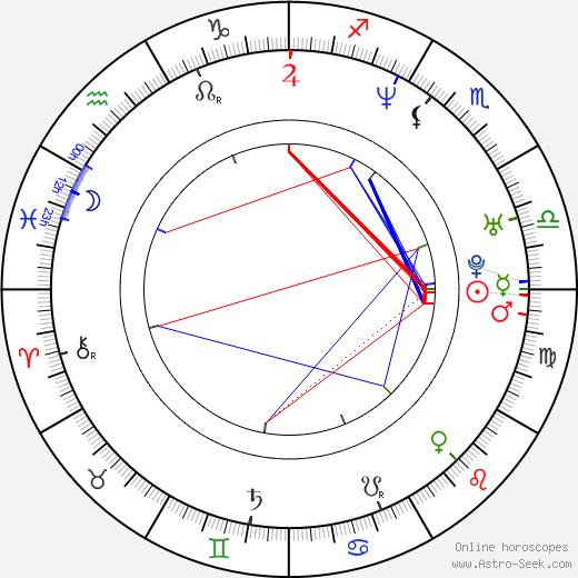 Olivia Bonamy astro natal birth chart, Olivia Bonamy horoscope, astrology