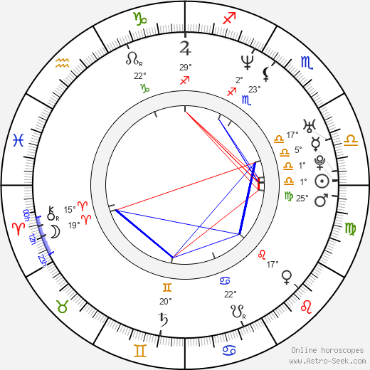 Patrice Dubois birth chart, biography, wikipedia 2018, 2019