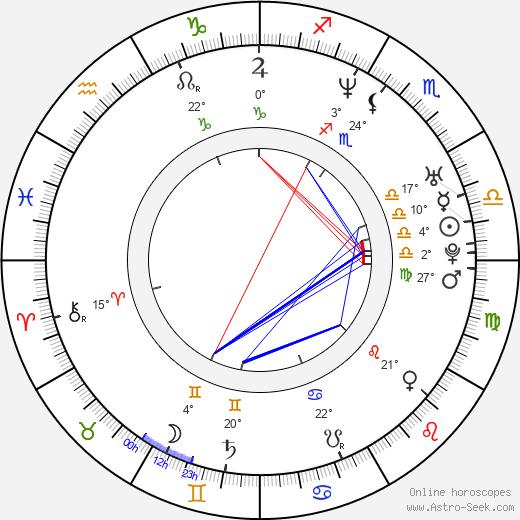 Phoebe Price birth chart, biography, wikipedia 2020, 2021