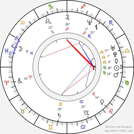 Randolph Childress tema natale, biography, Biografia da Wikipedia 2020, 2021